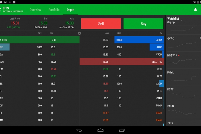5 Apps To Get You Started In Stock Trading