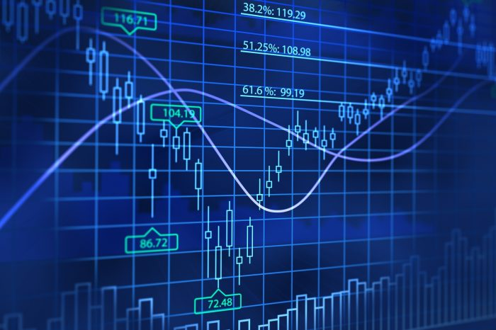 Forex Trading Mistakes Beginners Make