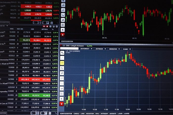 Risk Management Tips for Forex Trading